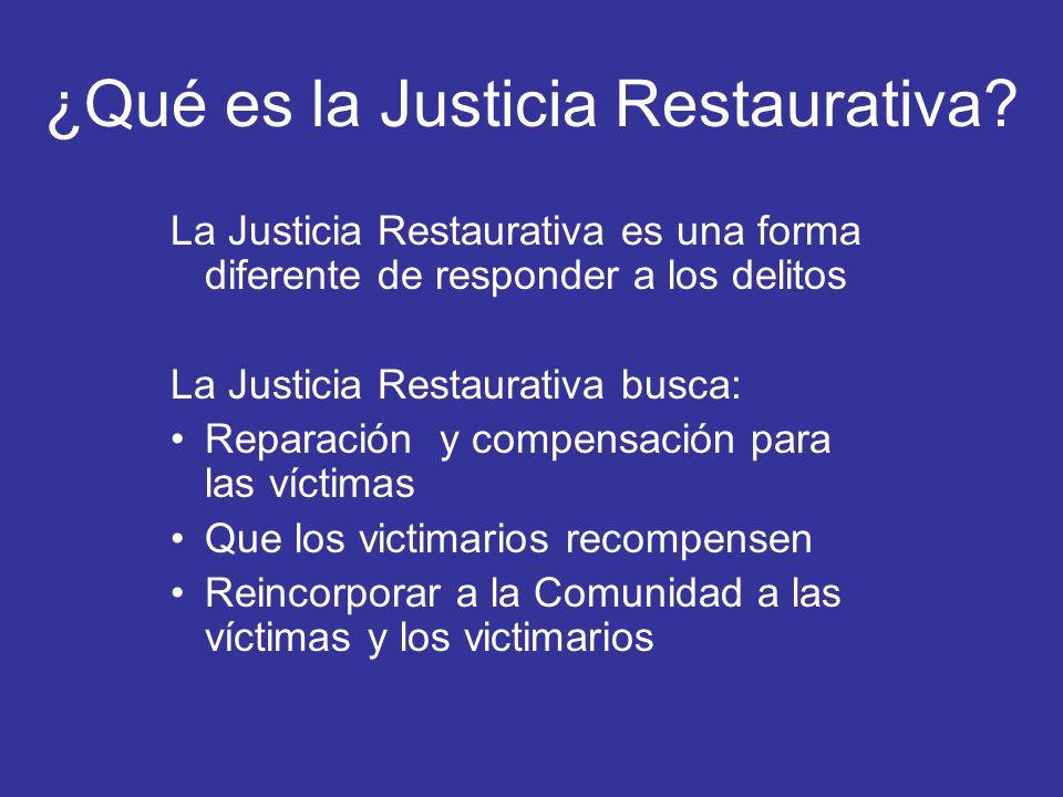 ¿Qué es la Justicia Restaurativa