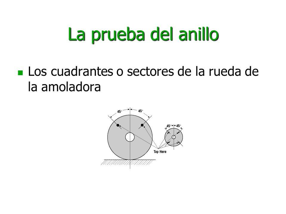 La prueba del anillo Los cuadrantes o sectores de la rueda de la amoladora