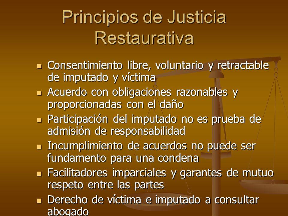 Principios de Justicia Restaurativa