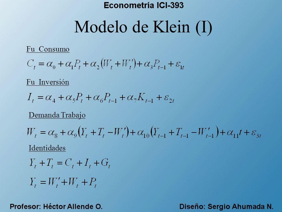 Modelo de Klein (I) Fu Consumo Fu Inversión Demanda Trabajo