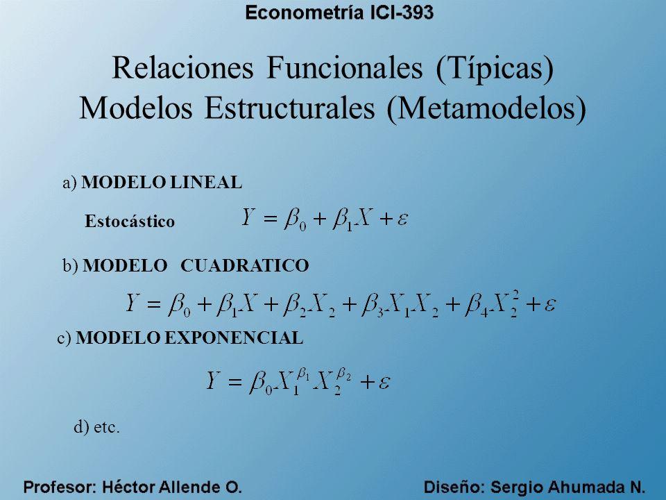 Relaciones Funcionales (Típicas) Modelos Estructurales (Metamodelos)