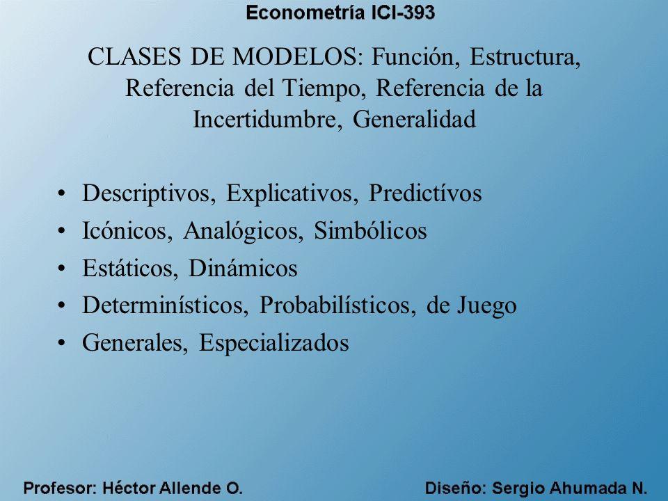 CLASES DE MODELOS: Función, Estructura, Referencia del Tiempo, Referencia de la Incertidumbre, Generalidad