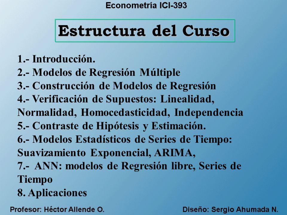 Estructura del Curso 1.- Introducción.
