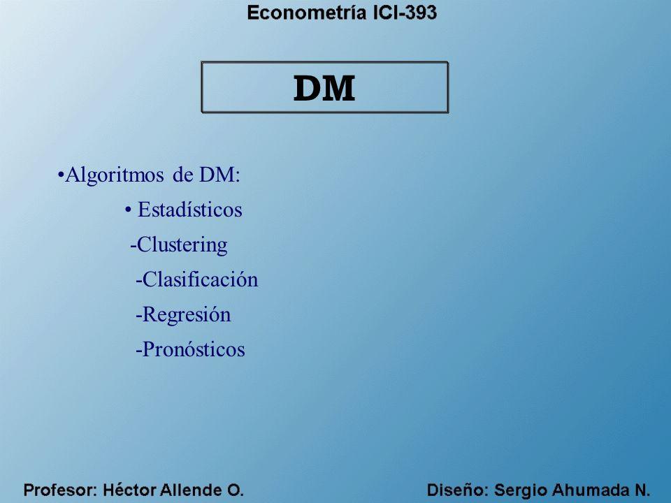 DM Algoritmos de DM: Estadísticos -Clustering -Clasificación