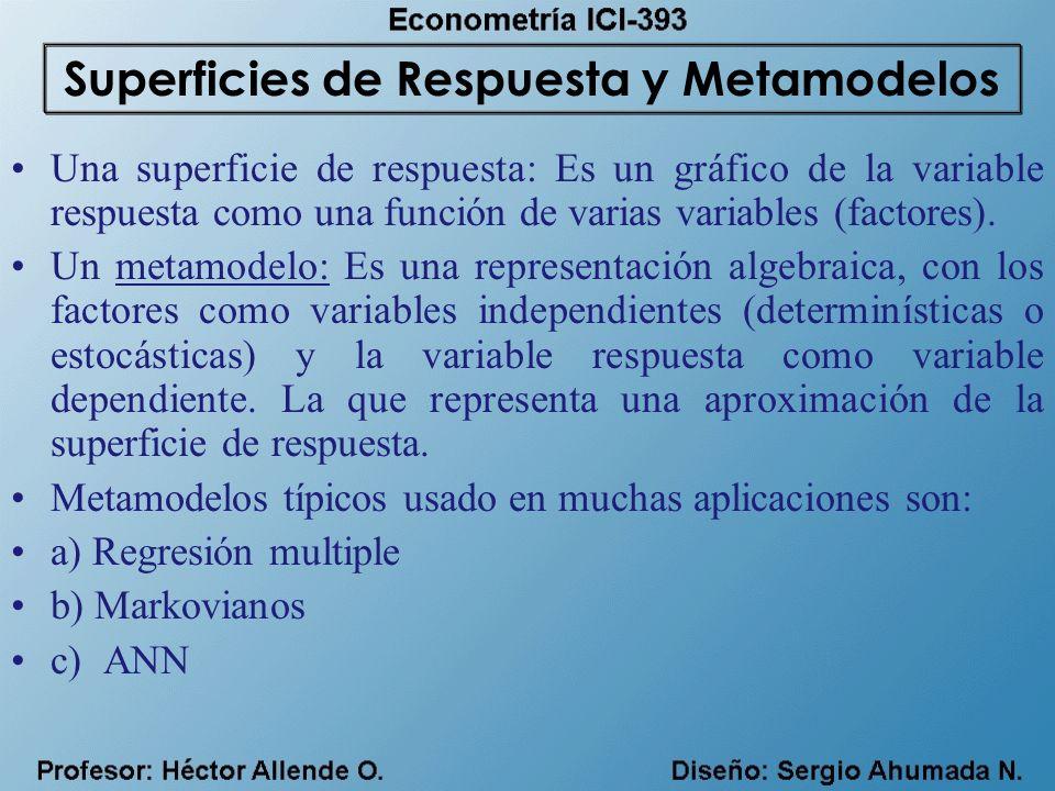 Superficies de Respuesta y Metamodelos