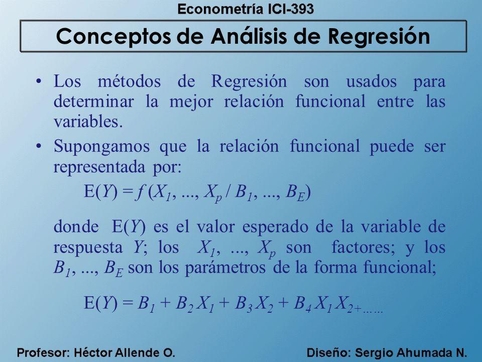 Conceptos de Análisis de Regresión
