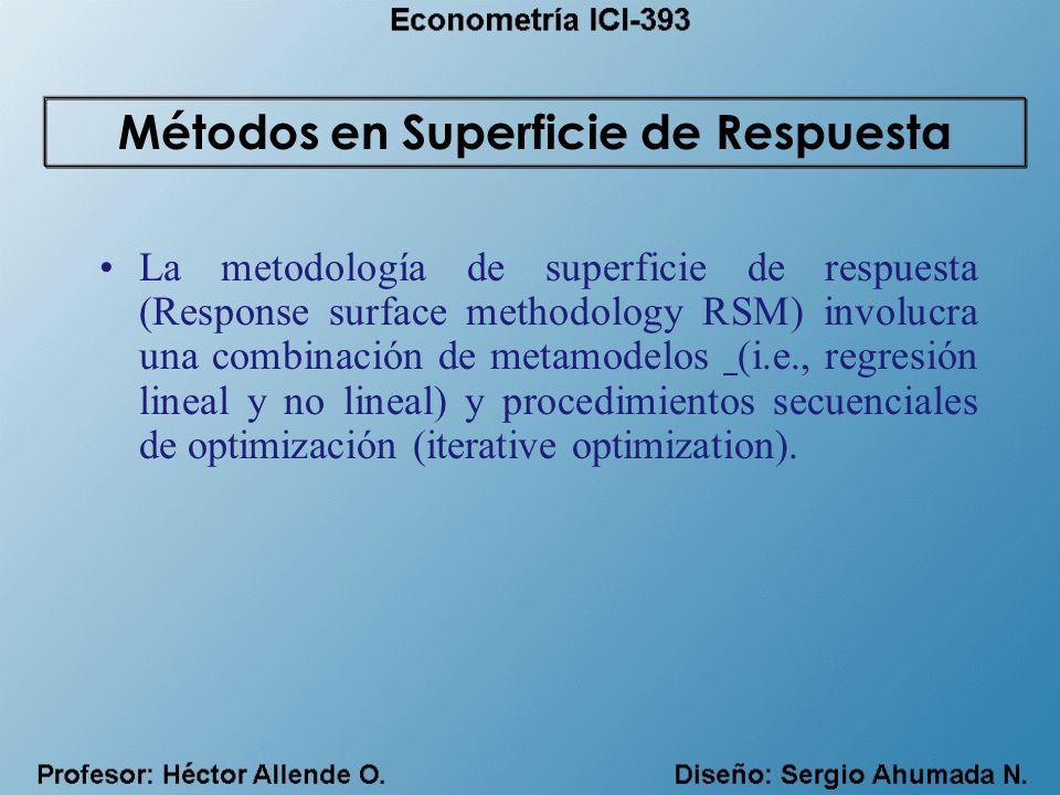 Métodos en Superficie de Respuesta