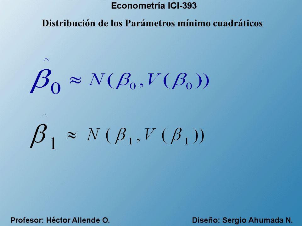 Distribución de los Parámetros mínimo cuadráticos