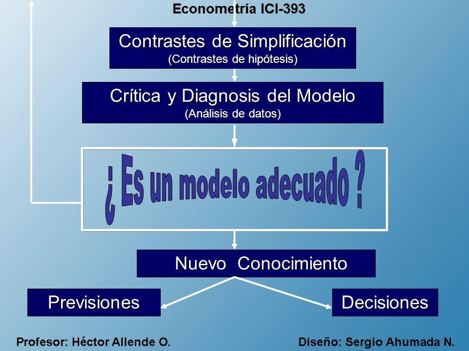 ¿ Es un modelo adecuado Contrastes de Simplificación