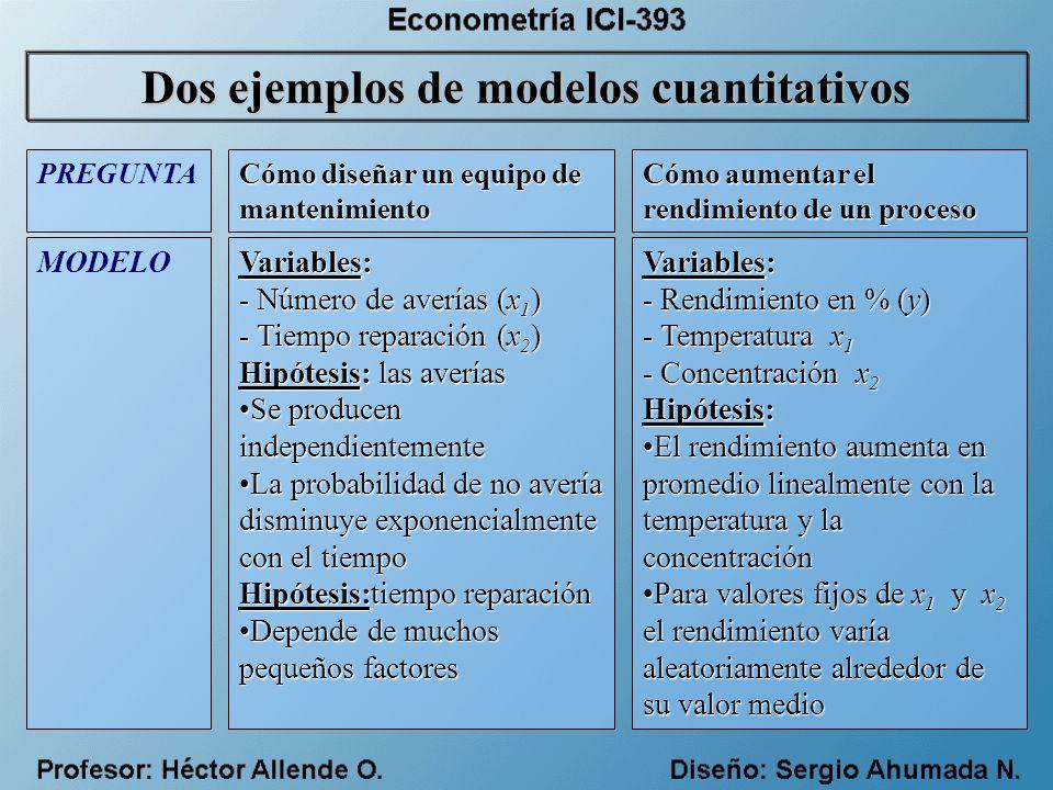 Dos ejemplos de modelos cuantitativos