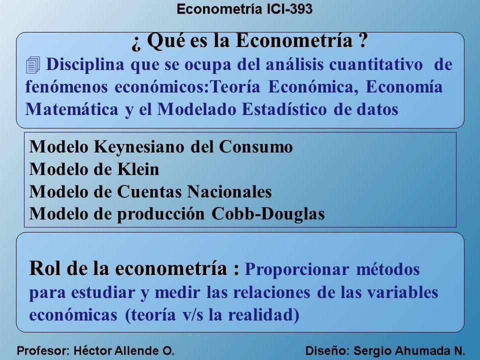 ¿ Qué es la Econometría