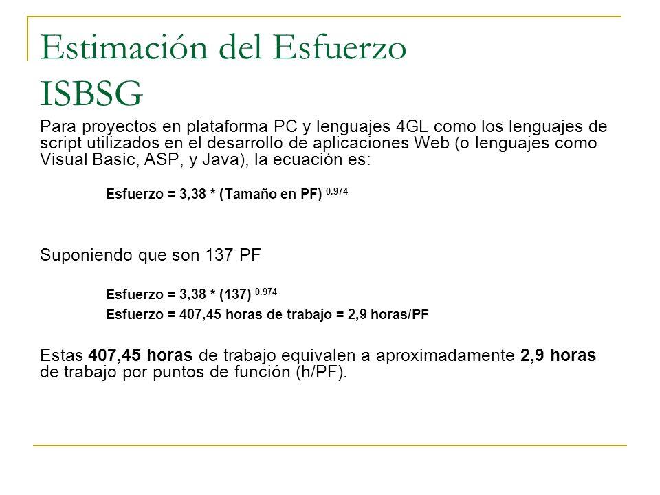 Estimación del Esfuerzo ISBSG