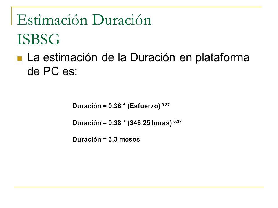 Estimación Duración ISBSG