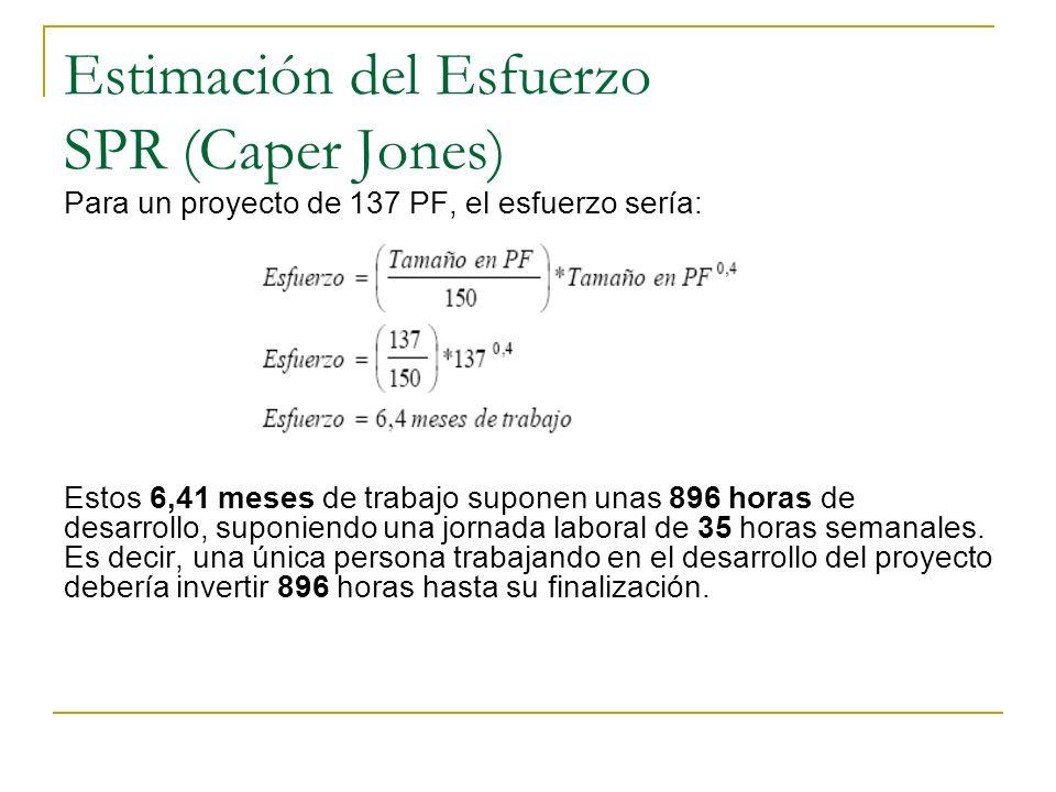 Estimación del Esfuerzo SPR (Caper Jones)