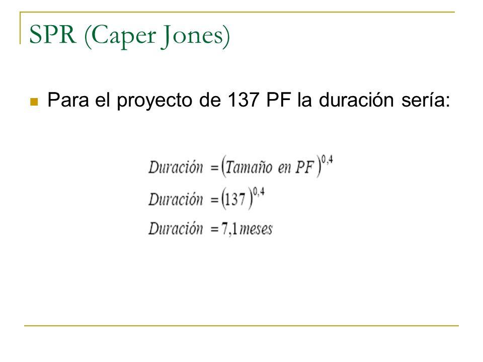 SPR (Caper Jones) Para el proyecto de 137 PF la duración sería: