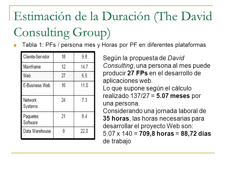 Estimación de la Duración (The David Consulting Group)