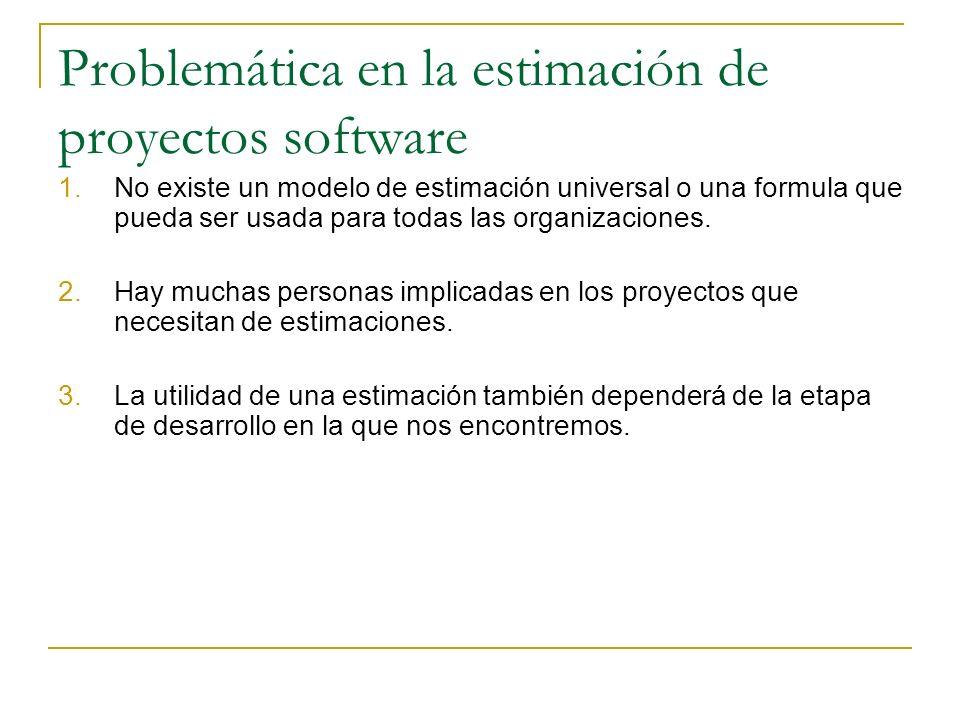 Problemática en la estimación de proyectos software