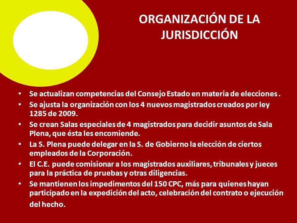 ORGANIZACIÓN DE LA JURISDICCIÓN