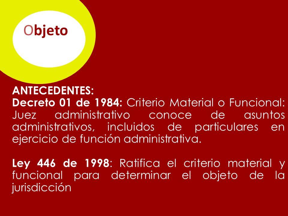 Objeto ANTECEDENTES:
