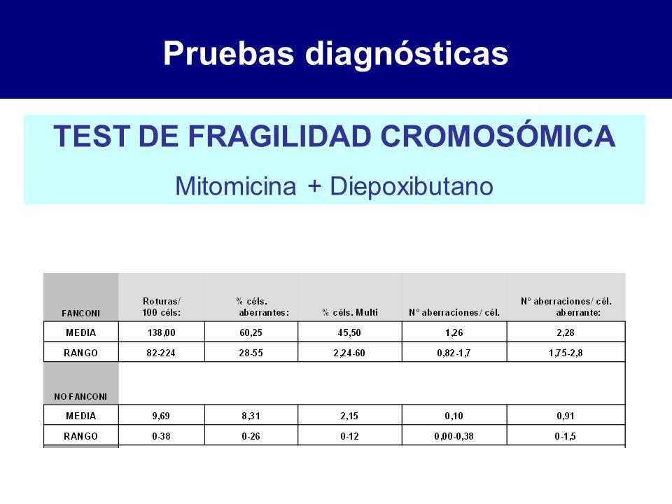 TEST DE FRAGILIDAD CROMOSÓMICA