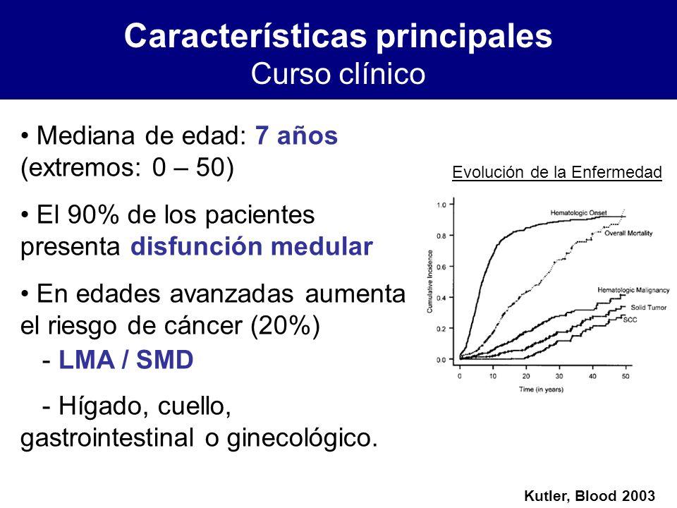 Características principales Curso clínico