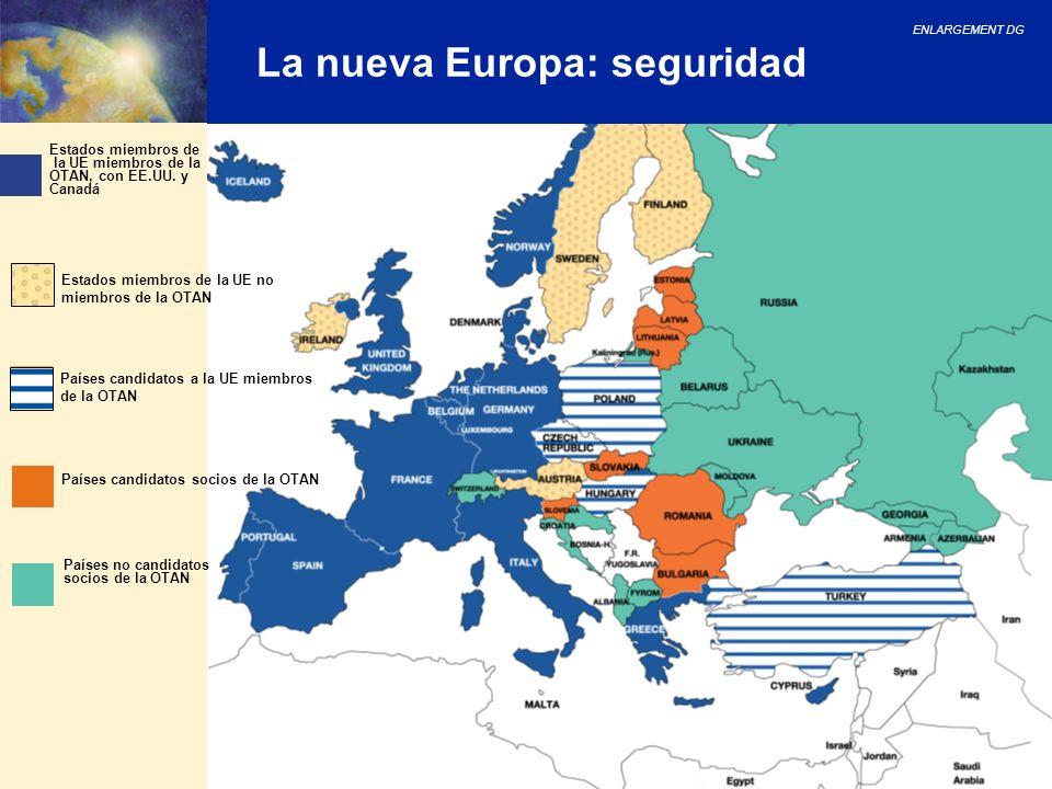 La nueva Europa: seguridad