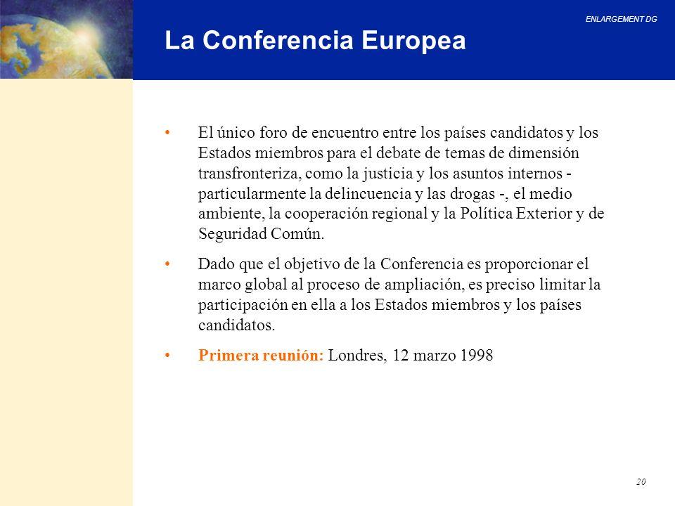 La Conferencia Europea