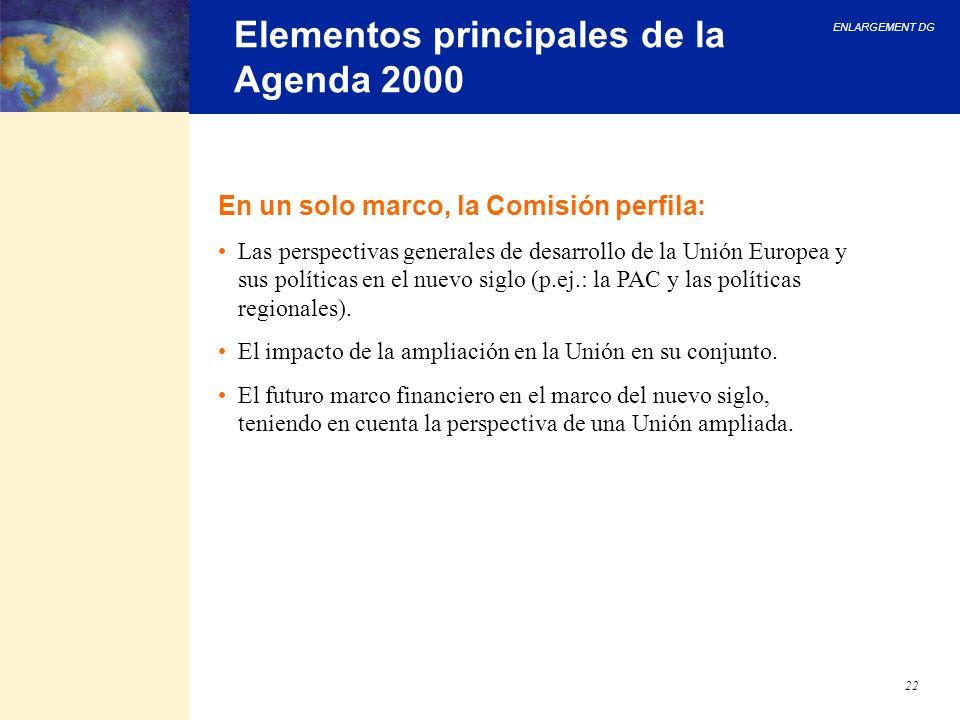 Elementos principales de la Agenda 2000