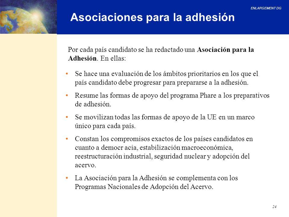Asociaciones para la adhesión