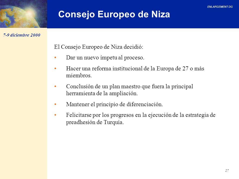 Consejo Europeo de Niza