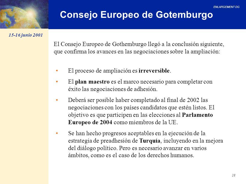 Consejo Europeo de Gotemburgo