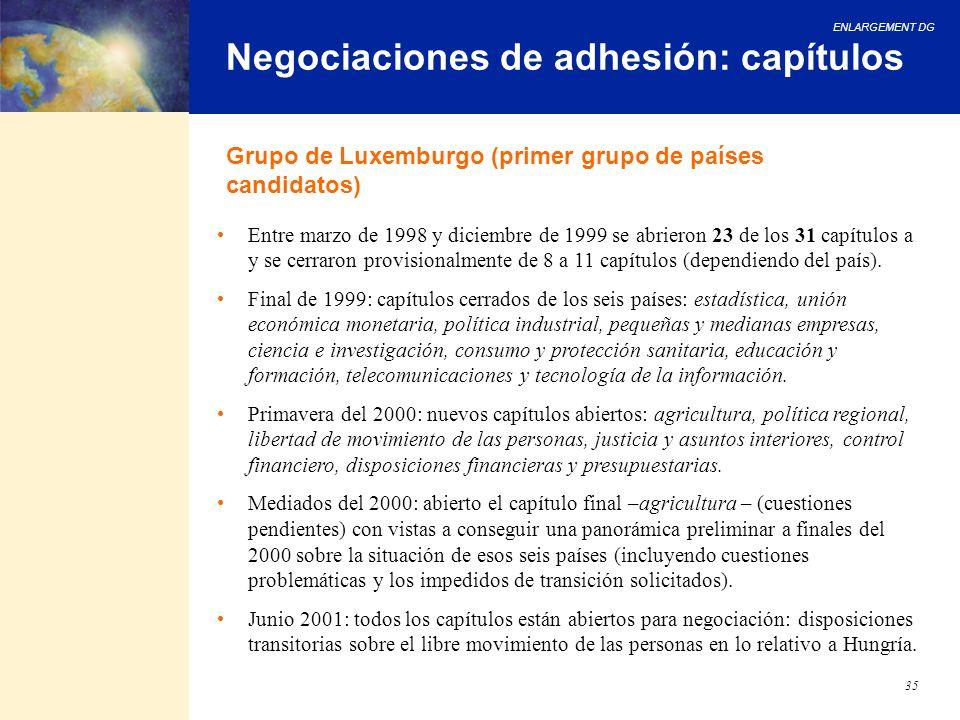Negociaciones de adhesión: capítulos