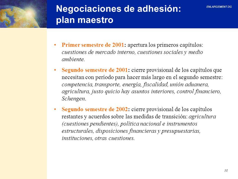 Negociaciones de adhesión: plan maestro