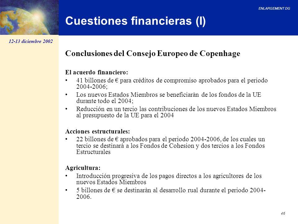 Cuestiones financieras (I)