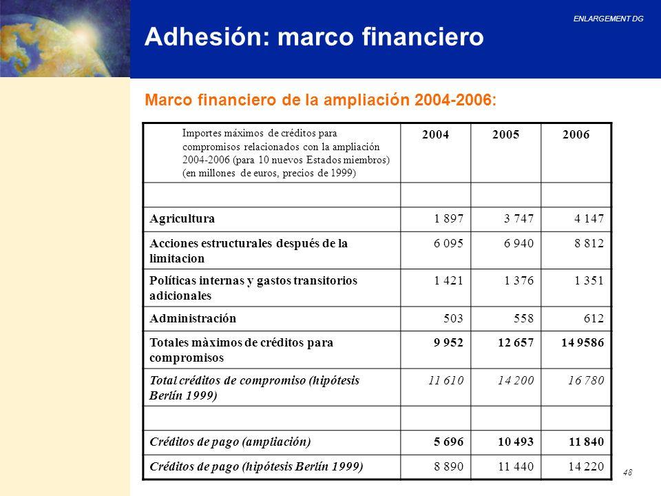 Adhesión: marco financiero