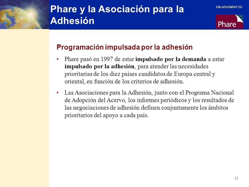 Phare y la Asociación para la Adhesión