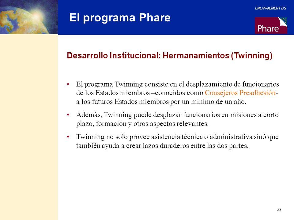 El programa Phare Desarrollo Institucional: Hermanamientos (Twinning)