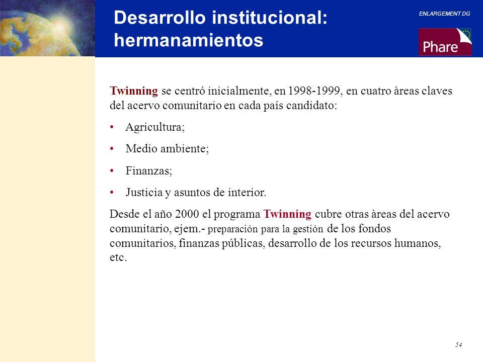 Desarrollo institucional: hermanamientos