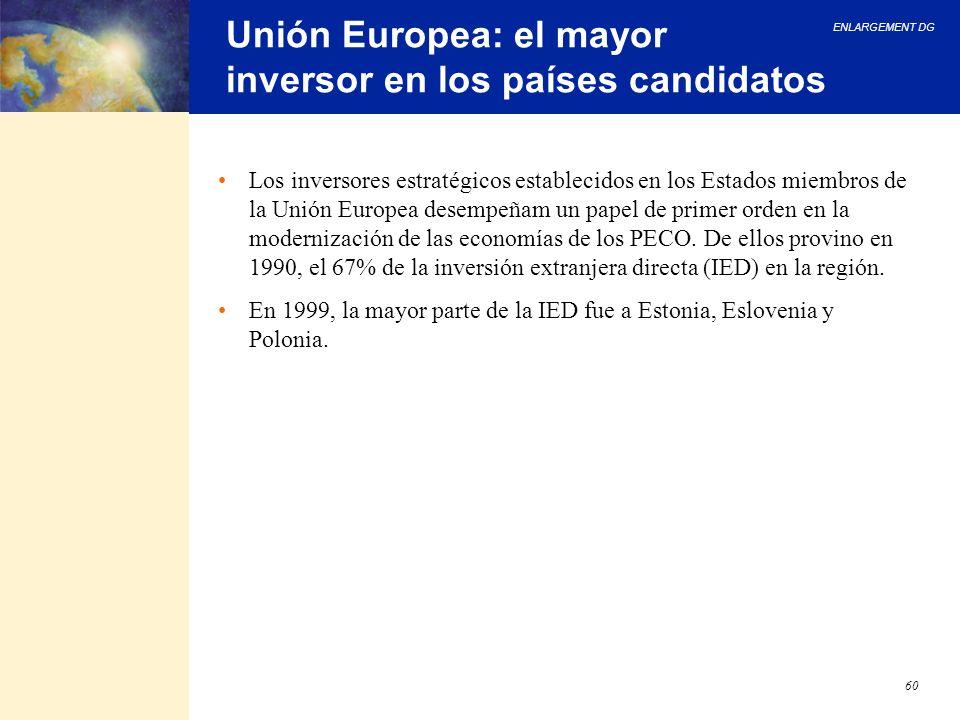 Unión Europea: el mayor inversor en los países candidatos