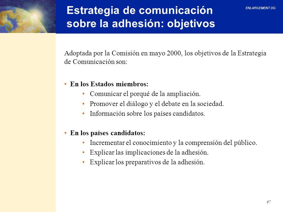 Estrategia de comunicación sobre la adhesión: objetivos