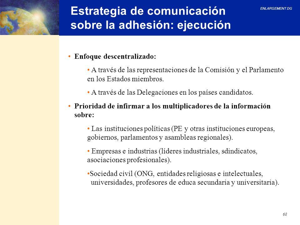 Estrategia de comunicación sobre la adhesión: ejecución
