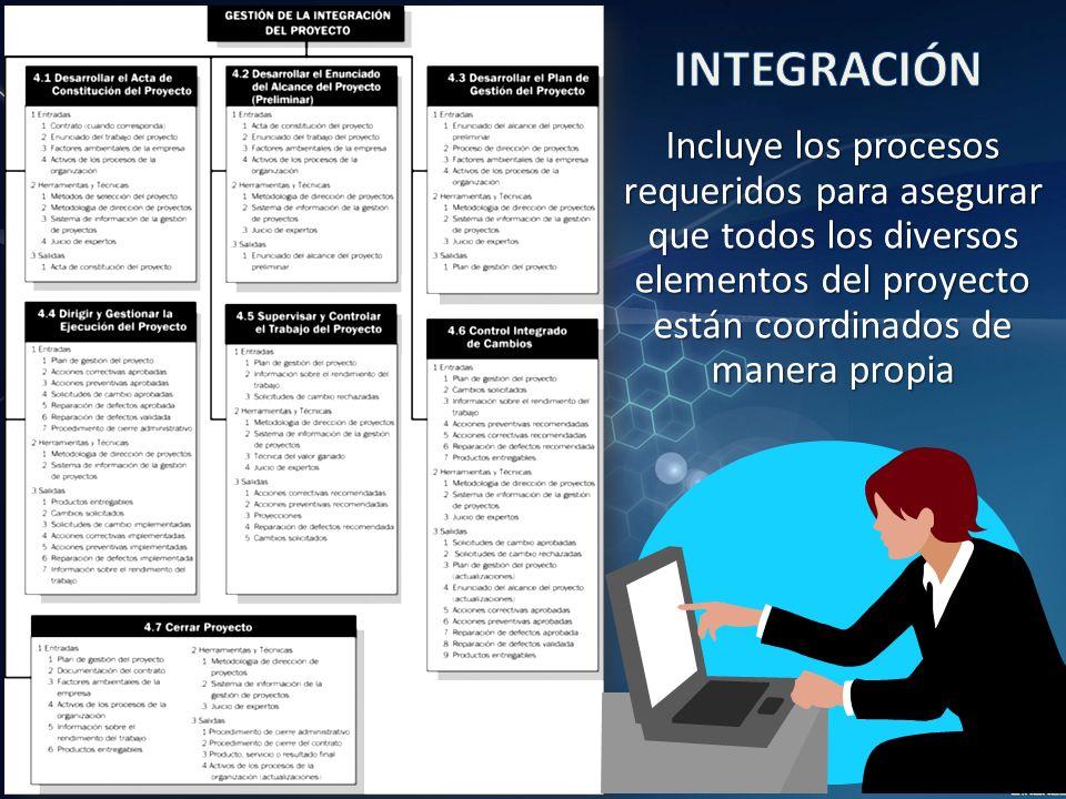 INTEGRACIÓN Incluye los procesos requeridos para asegurar que todos los diversos elementos del proyecto están coordinados de manera propia.