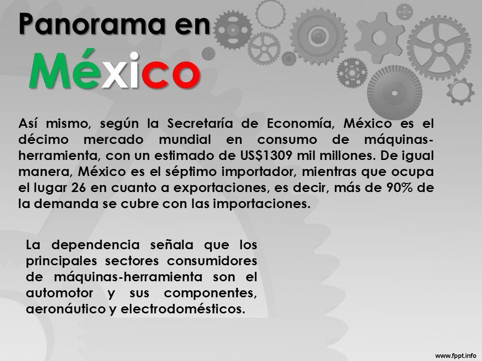 Panorama en México