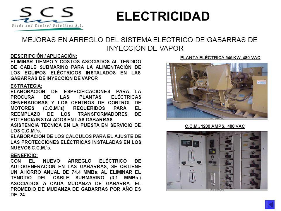 ELECTRICIDAD PROYECTOS RESALTANTES 2001