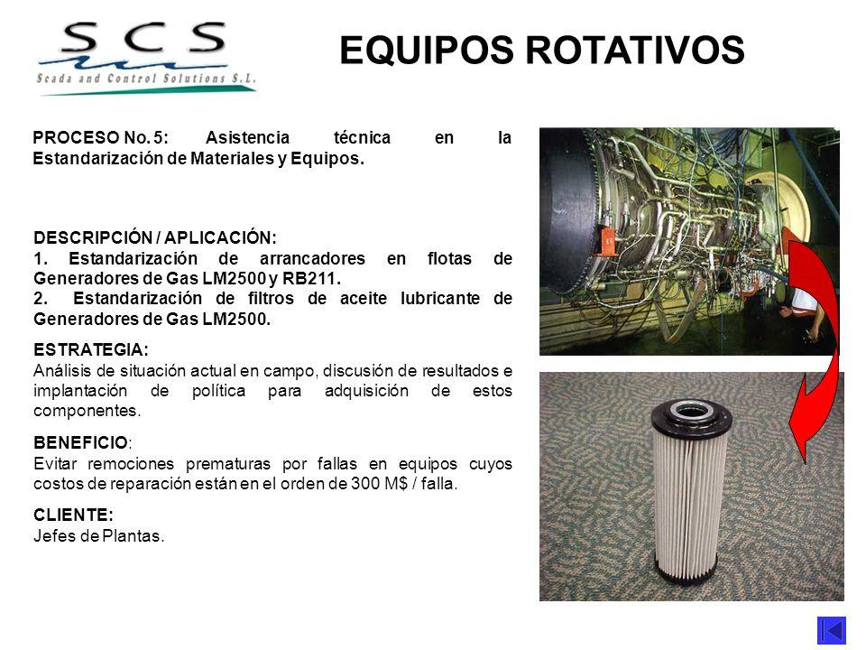 EQUIPOS ROTATIVOS PROCESO No. 5: Asistencia técnica en la Estandarización de Materiales y Equipos. DESCRIPCIÓN / APLICACIÓN: