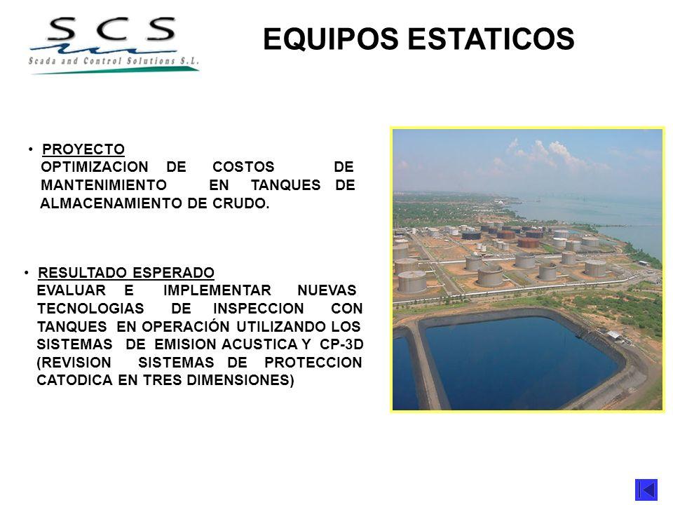EQUIPOS ESTATICOS OPORTUNIDADES PROYECTO OPTIMIZACION DE COSTOS DE