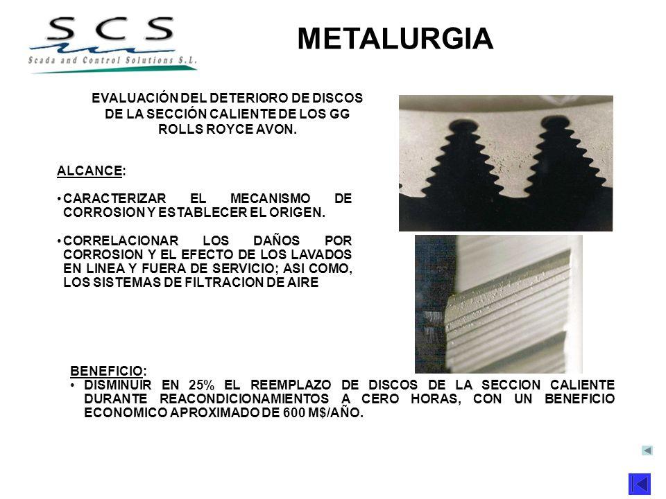 METALURGIA METAS/PROYECTOS 2001 METALURGIA