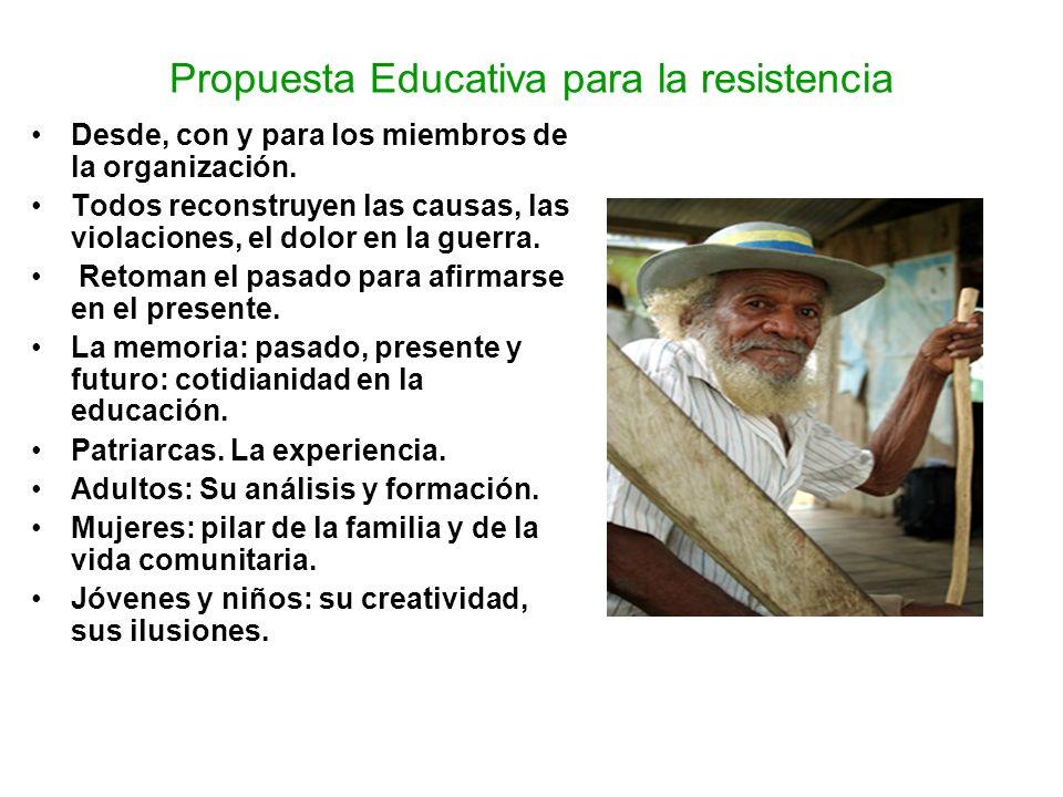 Propuesta Educativa para la resistencia