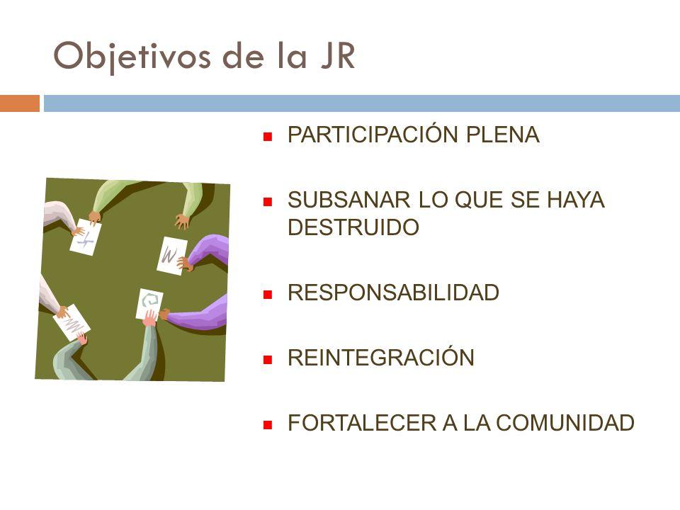 Objetivos de la JR PARTICIPACIÓN PLENA