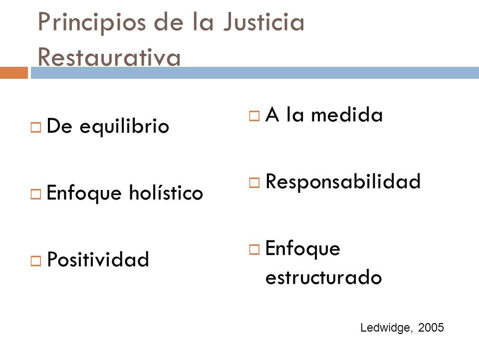 Principios de la Justicia Restaurativa